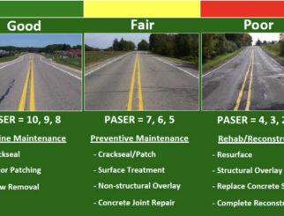 Canton Road Management Program